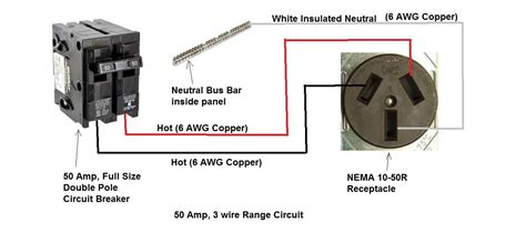 I Need Some Guidance In Running A 220 Line For A Stove How Do You Know What Wire To Use.html