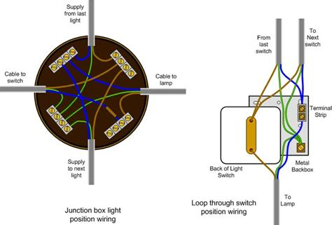 wiring diagram 3 switch lights http automanualparts wiring