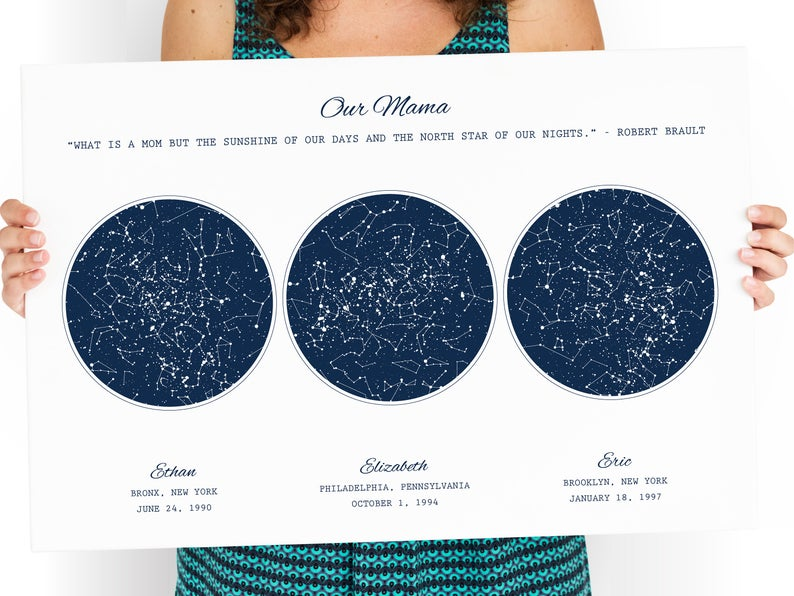Constellation-Star-Map-gift-ideas-for-mom-from-daughter