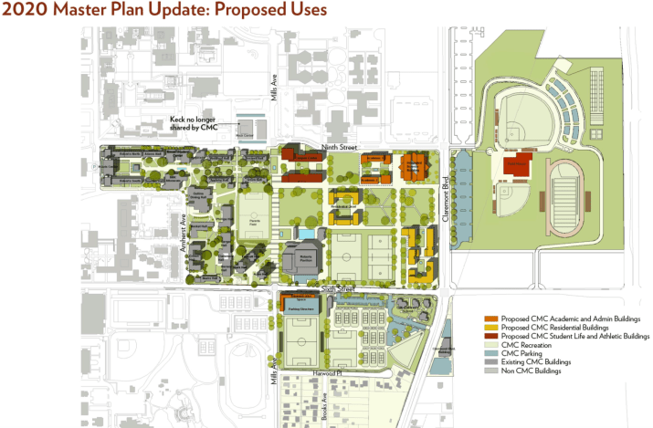 a layout of proposed buildings and sports facilities