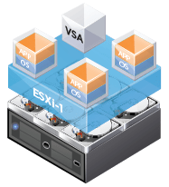 vSphere VSA Raid requirements relaxed!