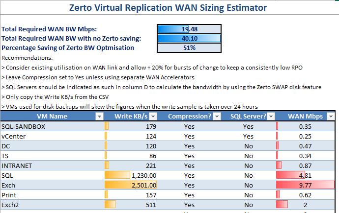 bandwidth-estimate