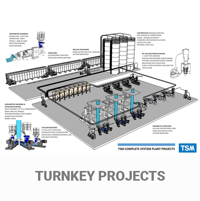 TURNKEY-SYSTEMS-a