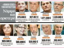 """""""Αριστεροί"""" επενδυτές χαρτοφυλακίου (και ακινήτων), σε περίοδο παρατεταμένης οικονομικής κρίσης!!!"""
