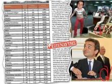 Αδωνάϊ Γεωργιάδης: Το Νοσοκομείο Κέρκυρας είναι… σχεδόν άδειο από ασθενείς!!…