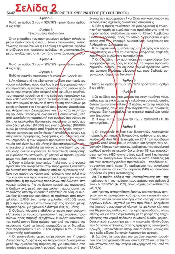 ΝΟΜΟΣ 4285-2014 ΡΑΤΣΙΣΜΟΥ -Σ 2