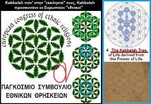 Σιωνιστικές, Σατανιστικές, Μασονικές, Ναζιστικές και Φασιστικές οι οργανώσεις-μέλη του Ευρωπαϊκού Κογκρέσου των Εθνικών (προχριστιανικών) Θρησκειών….