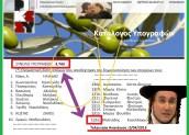 Επιμένει σε ρόλο ΖΟΜΠΙ ο ξεπουλητής του ΕΣΥ, Λοβέρδος — Συγκεντρωσιακό κατάντημα του ευρωκοινοτάρχη!!!…