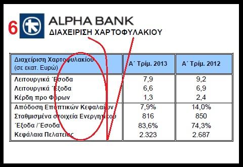 ALPHA BANK - Α ΤΡΙΜΗΝΟ 2013 -6