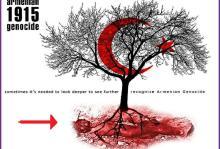 Αφίσα προβολής της ΓΕΝΟΚΤΟΝΙΑΣ των Αρμενίων…