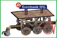 """Πλεόνασμα """"εφεδρικής"""" οικονομολογικής βλακείας σήμερα στο χρηματιστήριο."""