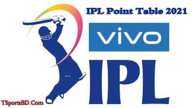 IPL Point Table 2021