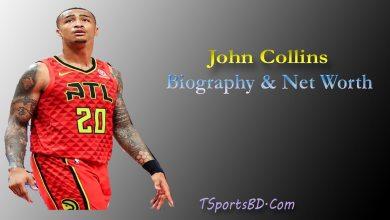 John Collins Net Worth