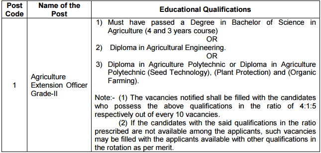 AEO Educational Qualifications