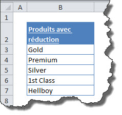 liste produit