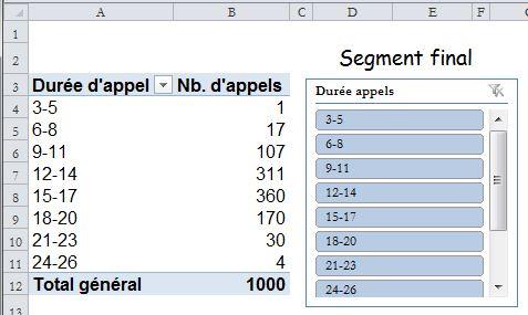 Top 10 des techniques à maîtriser pour réussir son tableau de bord dans Excel: technique 7/10