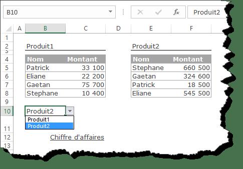 Savez-vous ce que c'est qu'une somme sélective dans Excel avec la fonction INDIRECT()