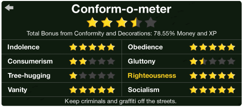 Righteousness Conform O Meter
