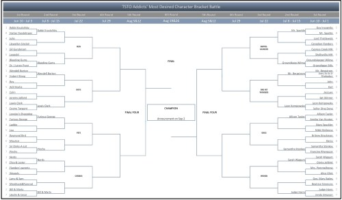 TSTO Bracket Week03 (1)