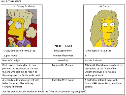 TSTO Bracket Week03 7Girls