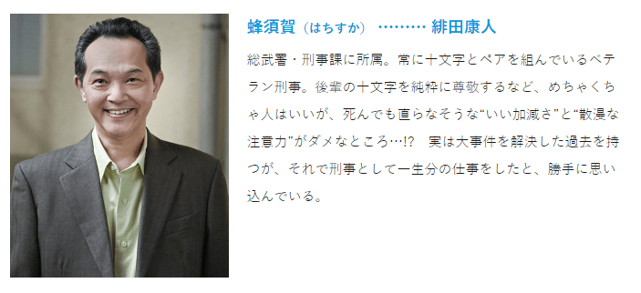 緋田康人 結婚