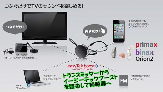 補聴器 テレビ 土浦