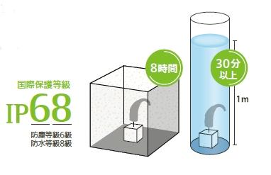 補聴器 防水防塵 チタン 土浦