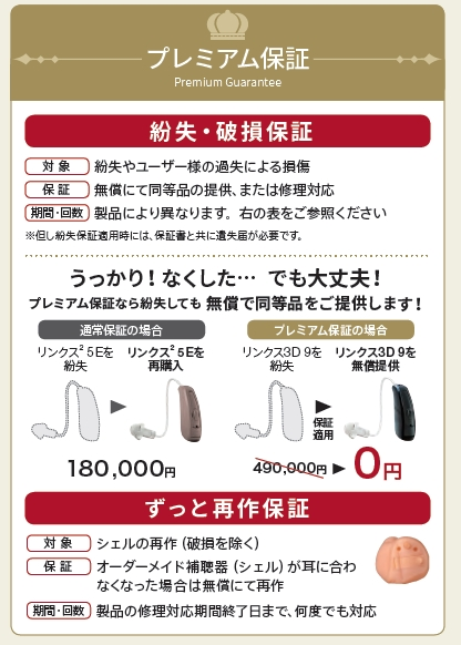 補聴器 故障 保証