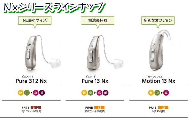 補聴器 シグニアNx 形