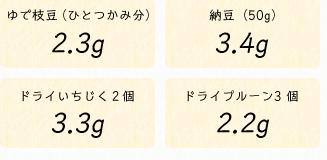1 食分当たりに含まれる食物繊維の含有量(日本食品標準成分表より)
