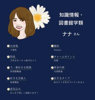 chishiki page