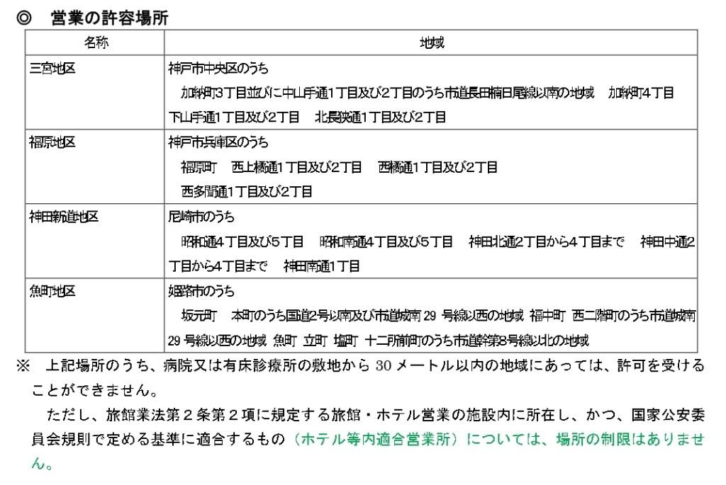 兵庫県の営業所設置許容地域