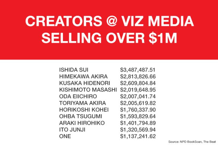 viz-millionaires-2017