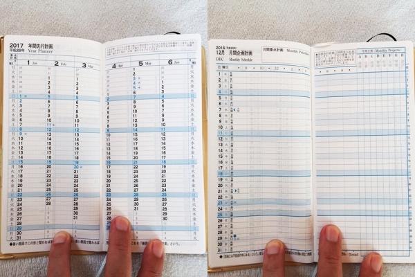 マンダラ手帳の内容 2017年の年間先行計画、月間企画計画