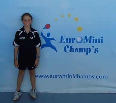 Euro Mini Champ's 2019