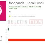 Penarafan FoodPanda menjunam kepada 1.1 bintang.