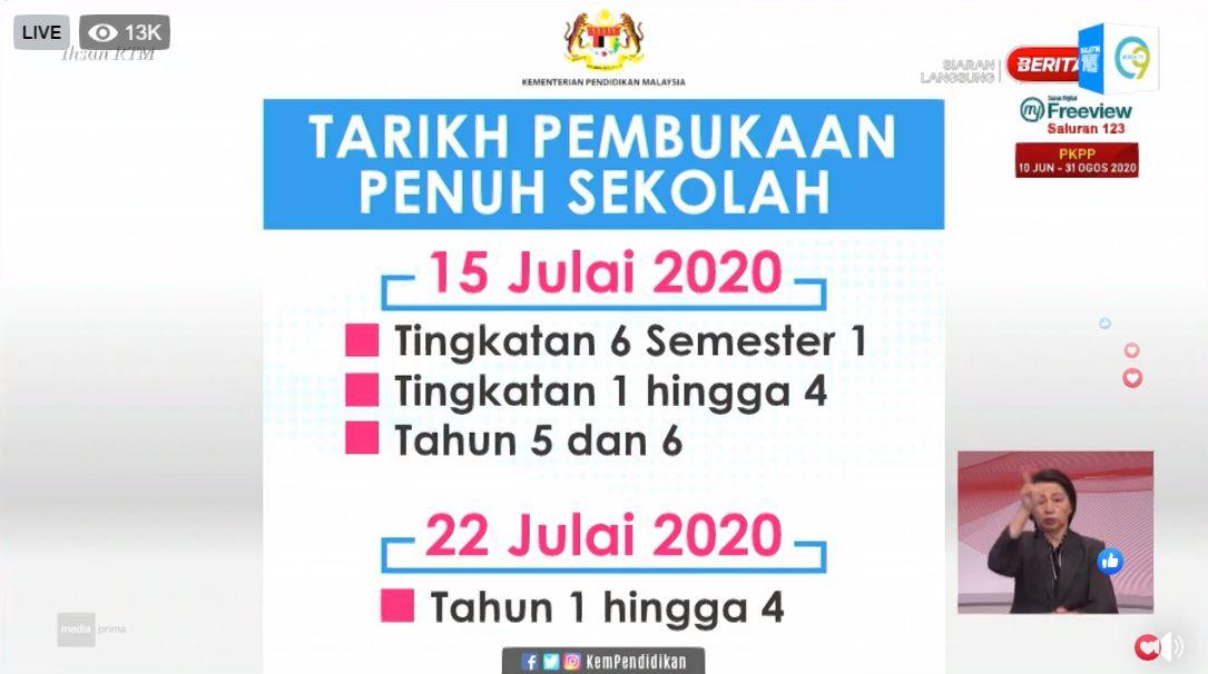 Tarikh Buka Sekolah 2020