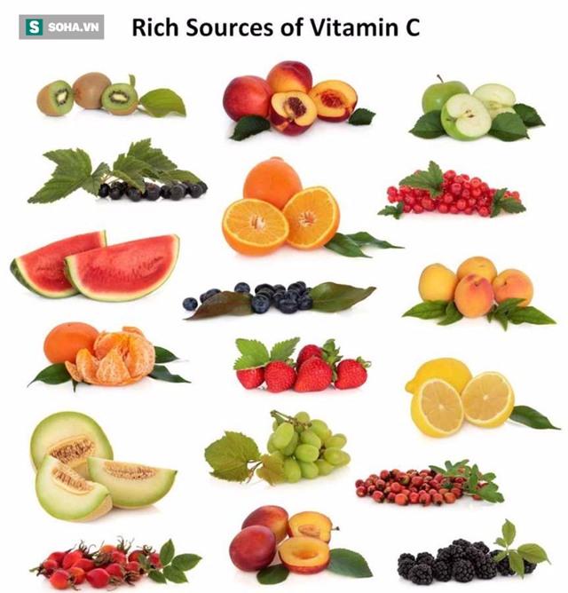 Cảnh báo: Thiếu vitamin C, cơ thể sẽ rất dễ sinh ra ung thư - Ảnh 1.