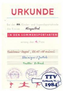 Urkunde Jakob Steiniger