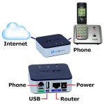 Home Phone Using the Internet