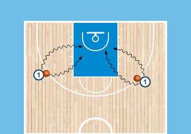 Basketanálisis_ejercicios de ataque