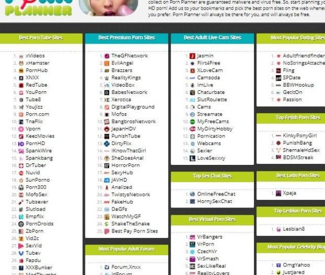 Pornplanner Site Review  Similar Sites Tube Porn List