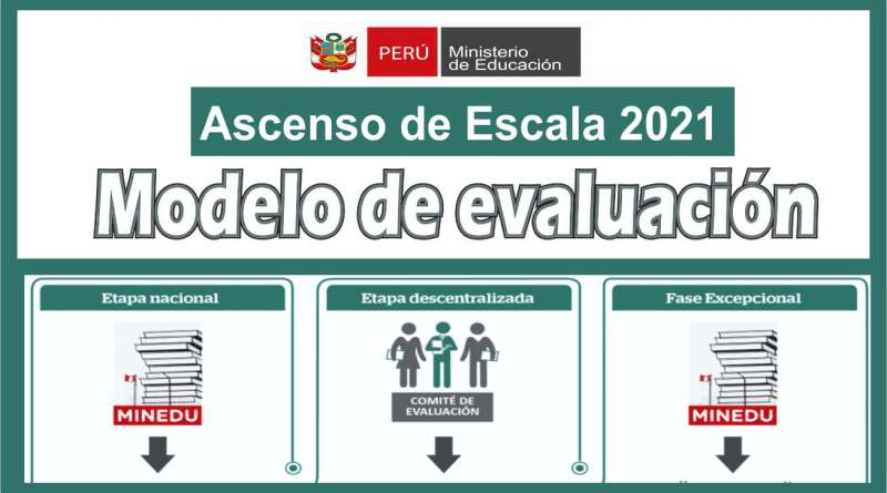 ascenso de escala 2021