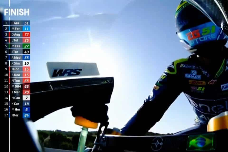 MotoE - Granado comemora vitória em Jerez na abertura da temporada. - Foto: reprodução MotoGP
