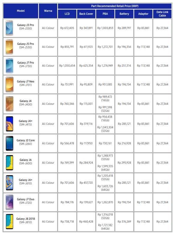 Harga Layar Samsung J