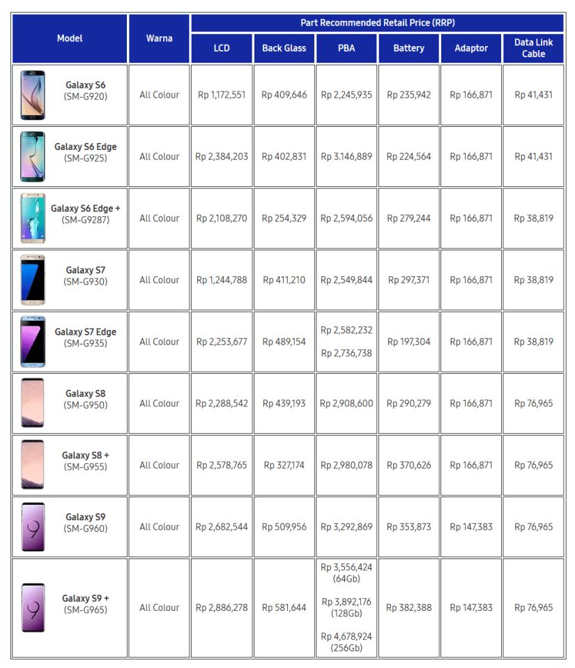 Harga layar Samsung S