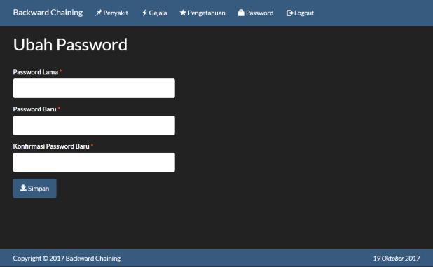 Sistem Pakar Backward Chaining PHP Password