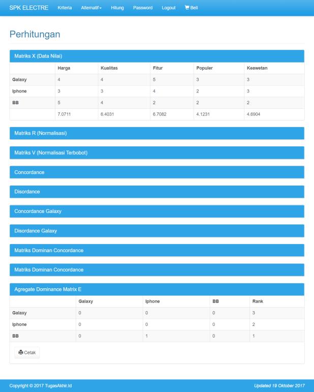 SPK ELECTRE PHP Perhitungan
