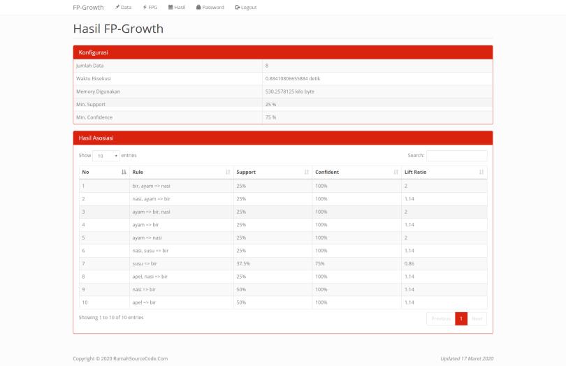 Source Code FP Growth PHP Hasil Asosiasi