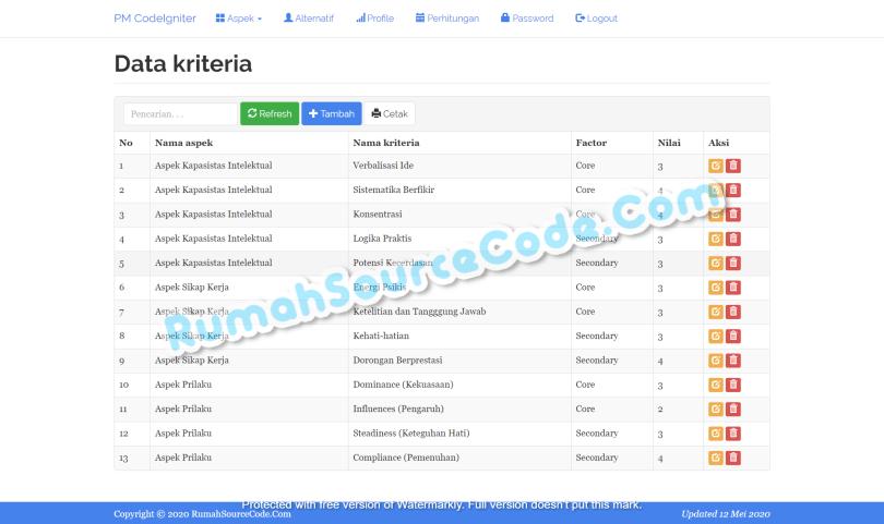SPK Metode Profile Matching CodeIgniter Kriteria